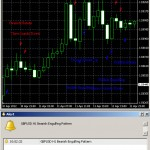 Free Forex Pattern Recognition Indicator with Alerts